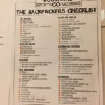 Photo of the backpackers' list printed on the paper.